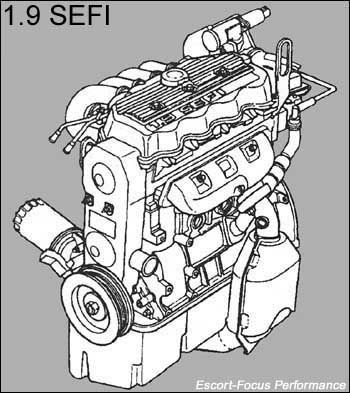 1 9 sefi engine diagram the cvh engines used in the ford escort spi  ford focus spi and  cvh engines used in the ford escort spi
